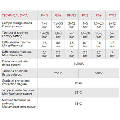 italtecnica_ pumping kragujevac (1)