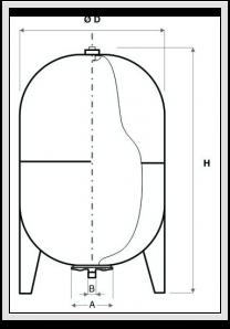 pumping kragujevac cruwa pumpeteknik_24_150_dik